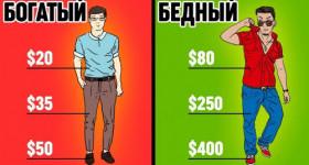ТОП вещей на которые бедные лохи тратятся, а богатые и успешные — нет
